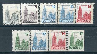Canada.  1977/86. .  (3034) photo