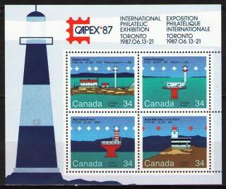 Canada 1985 Sc1066b Mib4 Capex '87 - Lighthouses photo