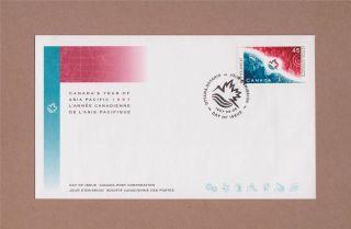 Canada Post 1997