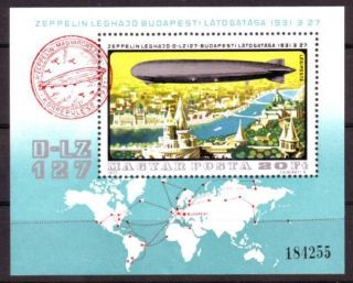Hungary - 1977.  Air.  Airships S/s - photo